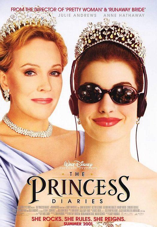 Фильм Как Стать Принцессой  смотреть онлайн бесплатно в хорошем качестве